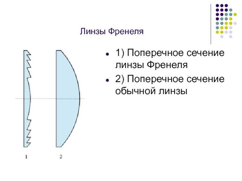 Линза френеля - fresnel lens