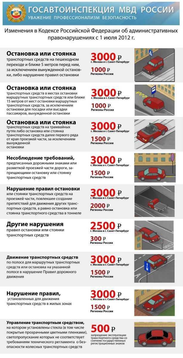 Мошенничество и развод при проверке штрафов гибдд: как избежать фейков   shtrafy-gibdd.ru