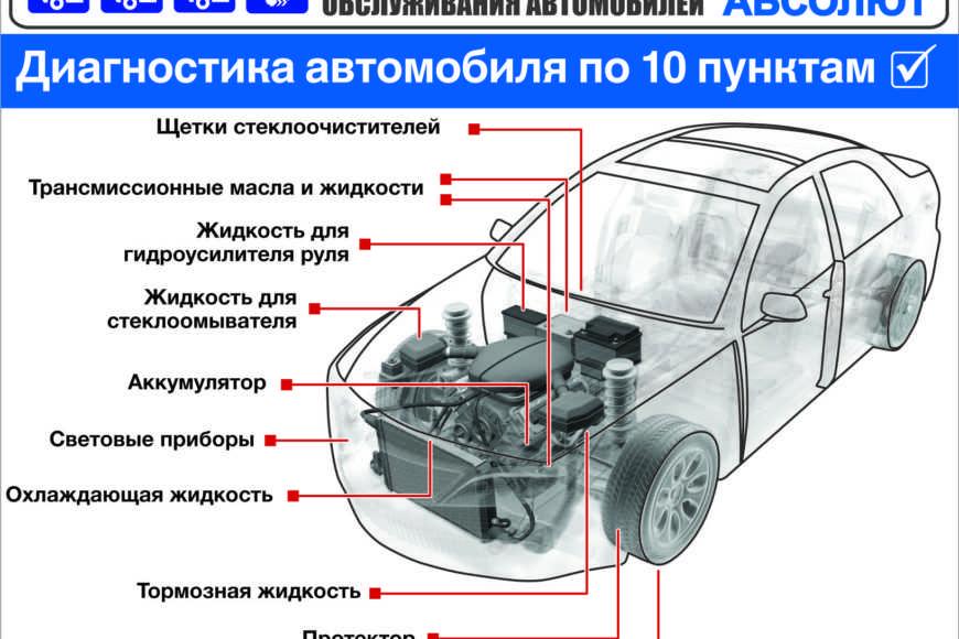 Ремонт авто своими руками: полезные советы новичку