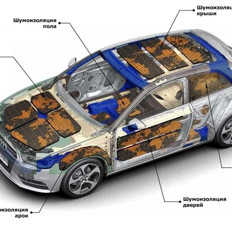 Полная шумоизоляция автомобиля и правильная оценка ее эффективности
