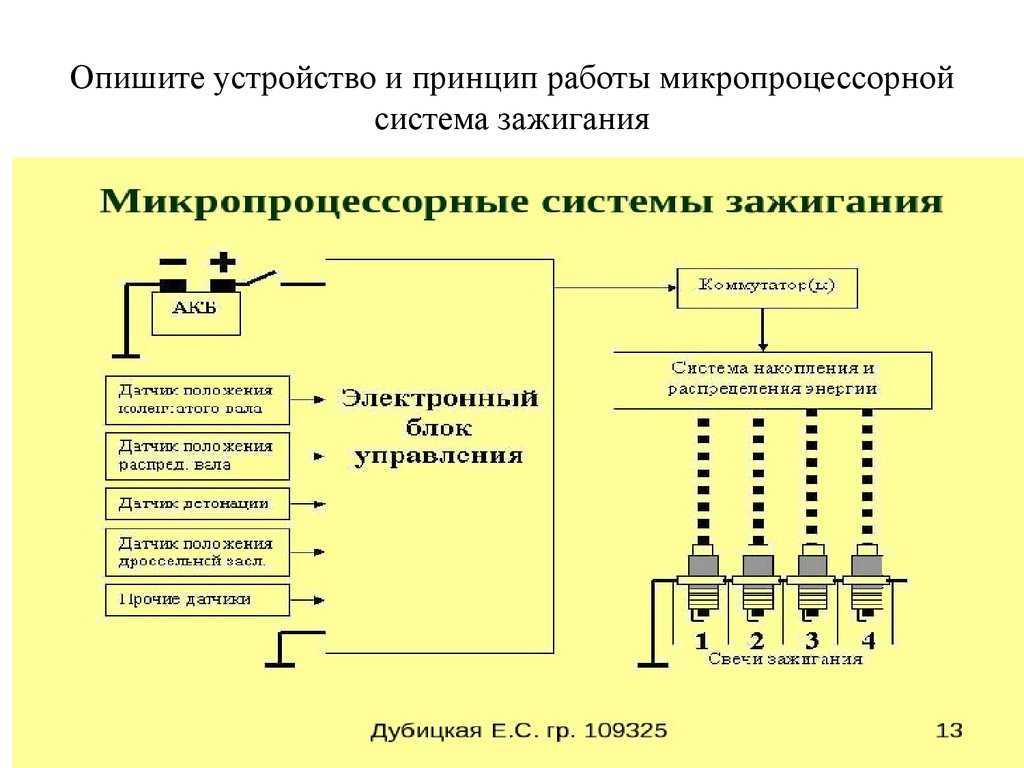 10.12 ремонт и техническое обслуживание системы зажигания