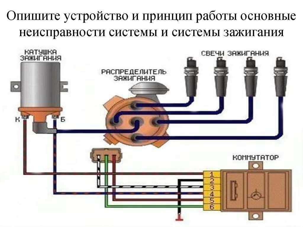 Датчик неисправности системы зажигания