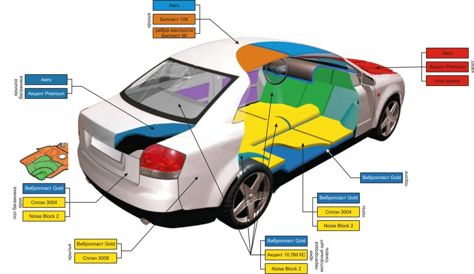 Причины вибрации в автомобиле и как их устранить