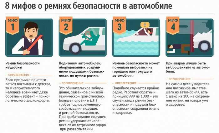Восстановление автомобиля после дтп: этапы, выбор сто, нюансы