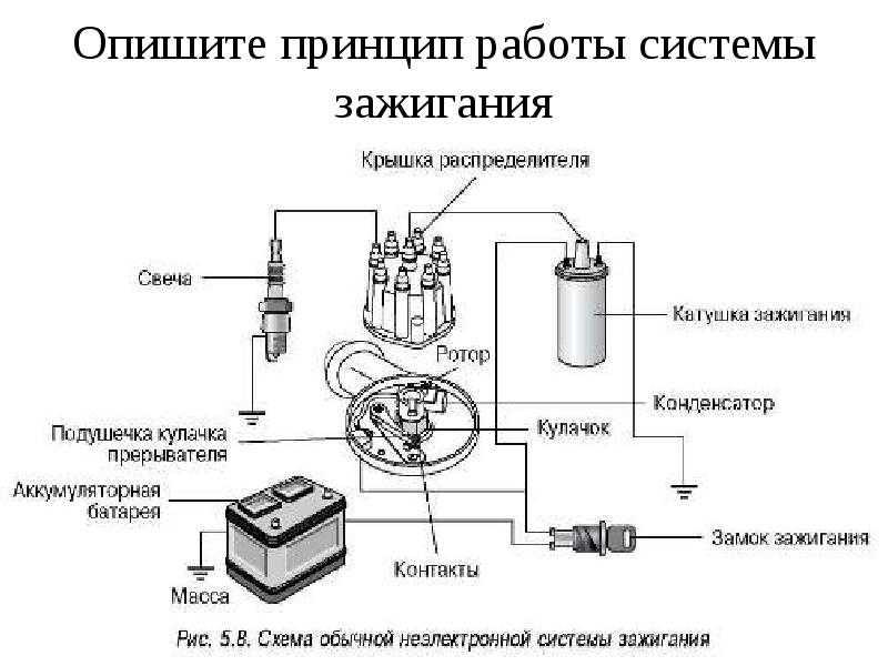 Как работает система зажигания автомобиля ремонт
