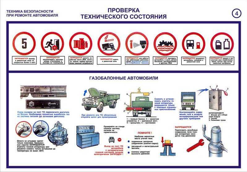 Техника безопасности при ремонте автомобилей | обработка металлов