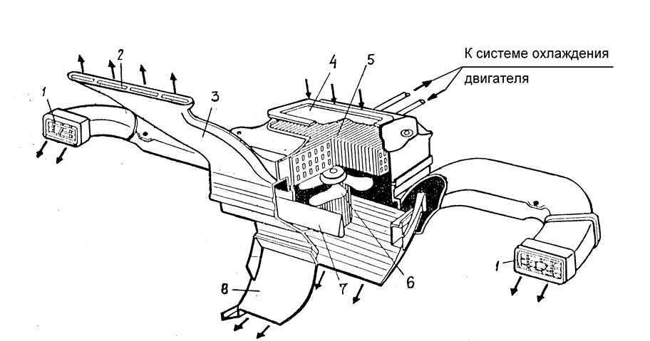 Охлаждение радиаторов: схема автоматического старта вентилятора