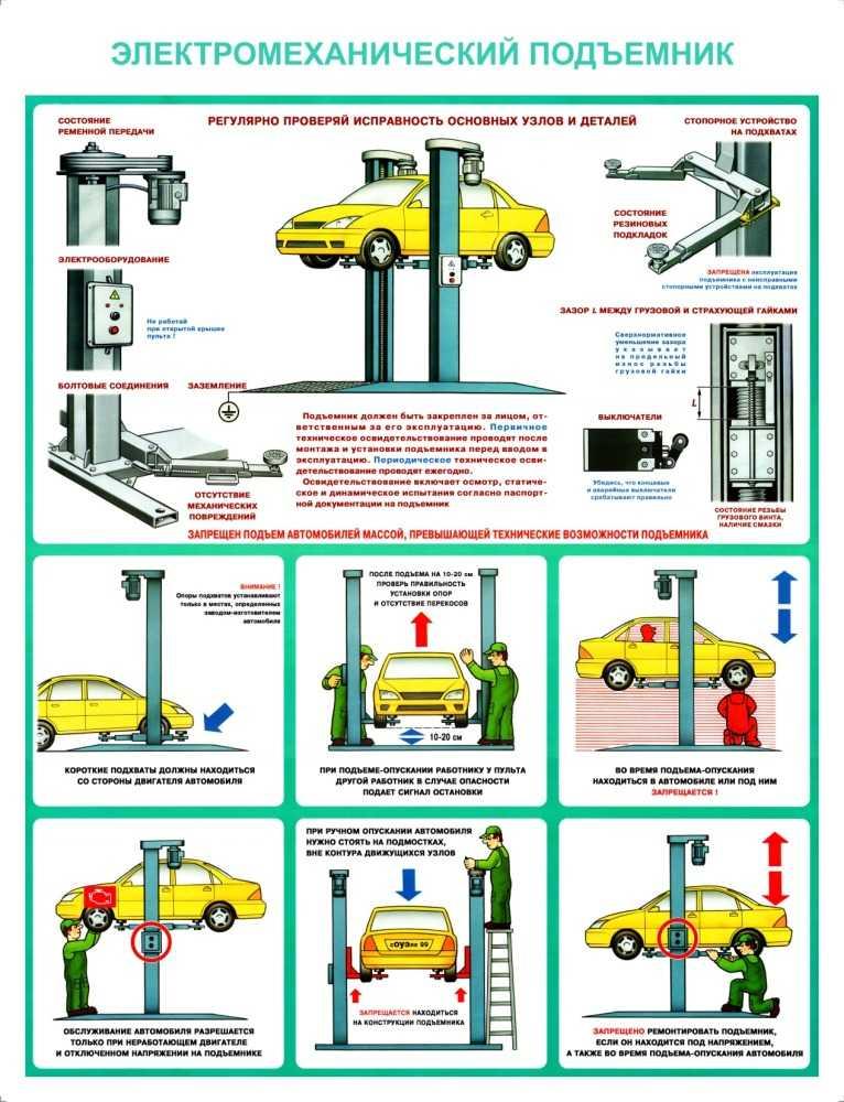Инструкция по охране труда для механика автомобильной колонны