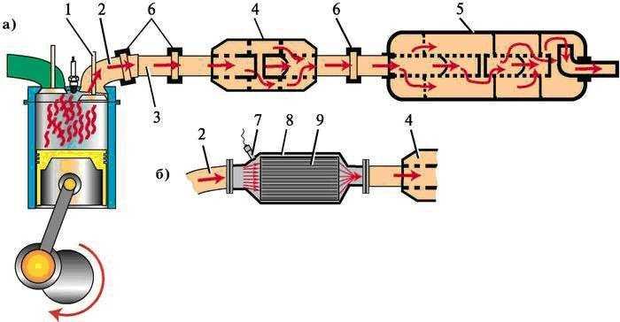 Многорычажная подвеска – устройство, принцип работы, ремонт + видео » автоноватор