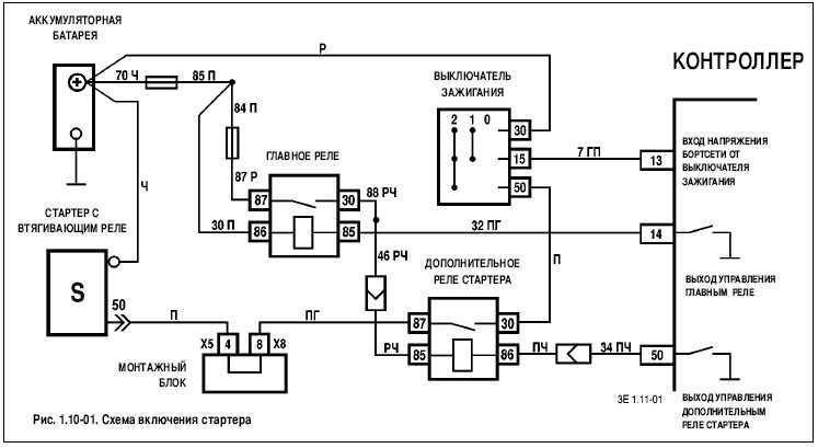 Ремонт стартера своими руками — основные виды неисправностей, проверка агрегата и советы с чего начать ремонт стартера