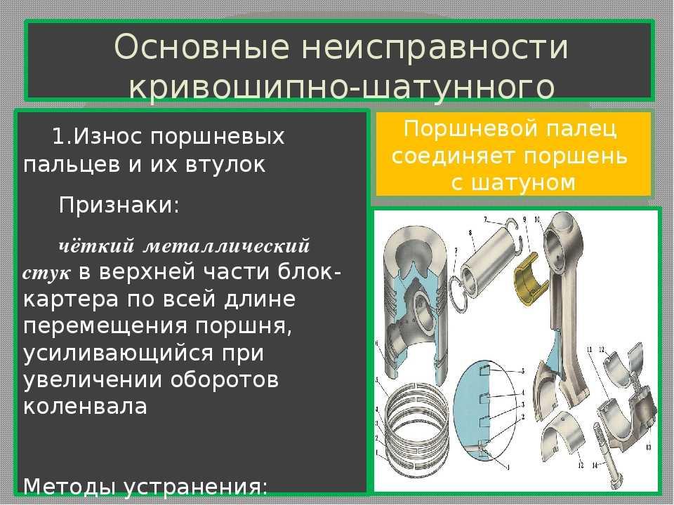 Ремонт газораспределительного механизма (грм)