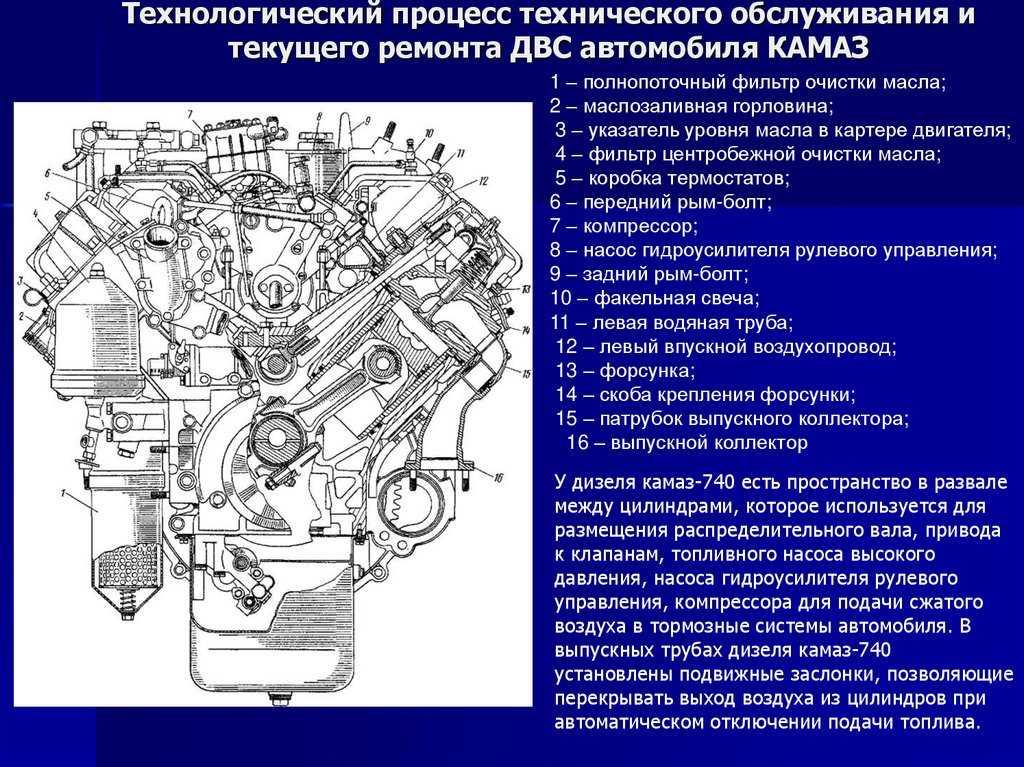 Газораспределительный механизм (грм): устройство, назначение и принцип работы. схема и назначение газораспределительного механизма автомобиля