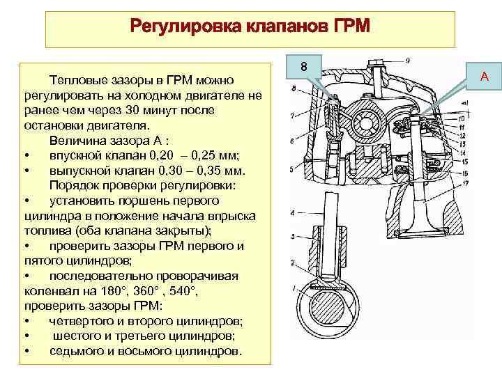 Регулировка зазоров клапанов - для чего она нужна | автомеханик.ру