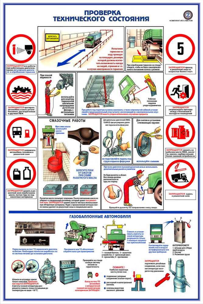 Техника безопасности при техническом обслуживании и ремонте автомобилей