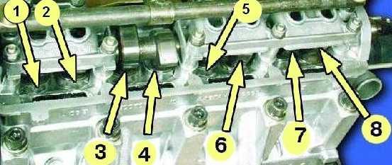 Регулировка клапанов на восьмиклапанном двигателе ваз 2110