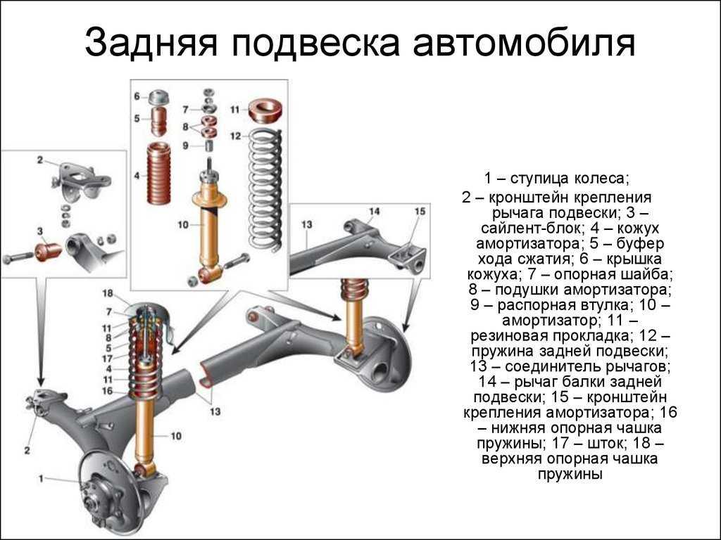 Схема независимой подвески на параллельных рычагах  Схемы автомобильные Ремонт авто своими руками