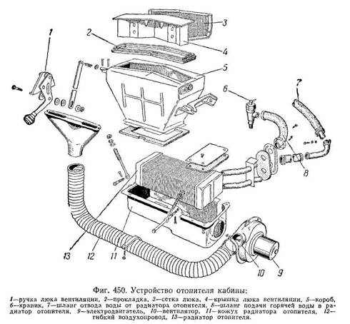Система охлаждения двигателя схема принцип работы