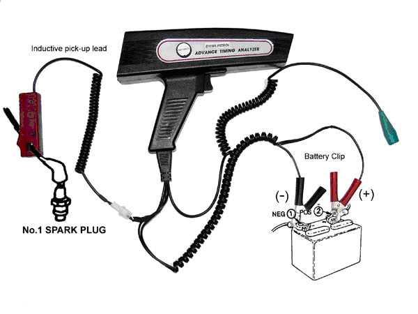Стробоскоп для установки зажигания своими руками