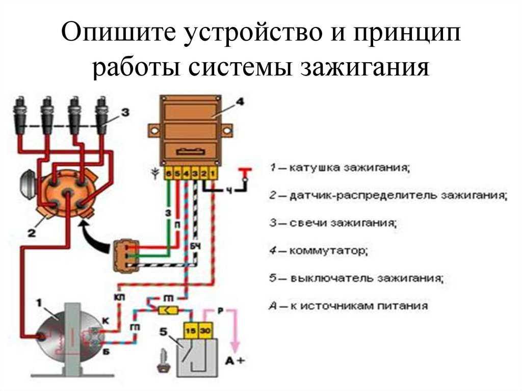 Бесконтактная система зажигания: устройство и принцип действия схемы