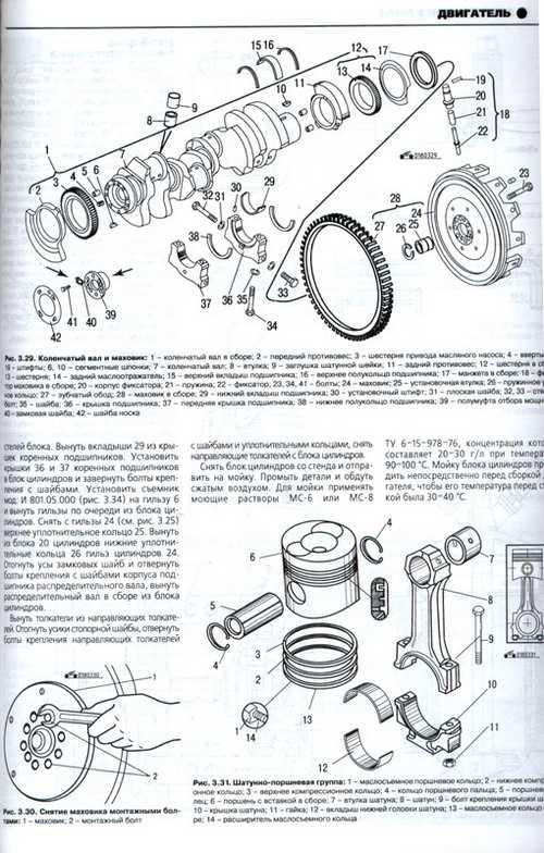 Шасси автомобиля - что такое шасси: устройство и принцип работы