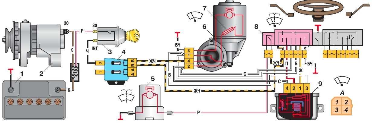 Электромоторчик стеклоочистителя: особенности конструкции, принцип работы, ремонт и устранение неисправностей
