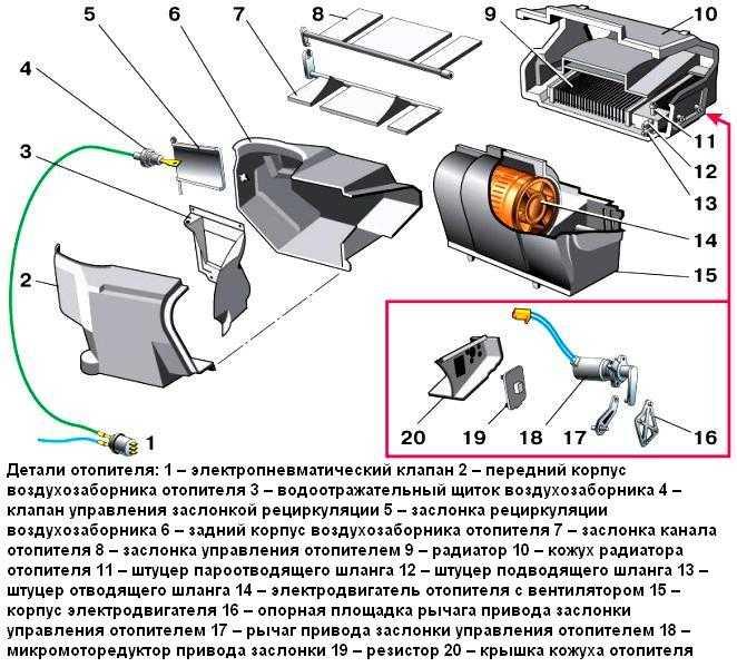 Электрическая схема включения вентилятора охлаждения - tokzamer.ru