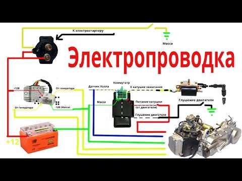Цветовая кодировка проводки лодочных моторов yamaha