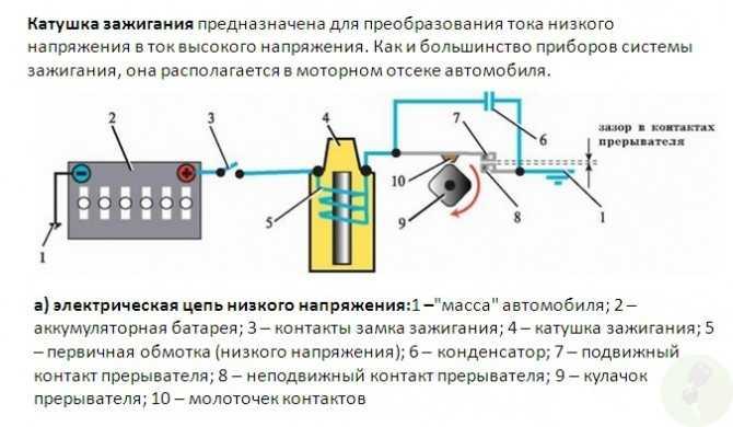 Система зажигания автомобиля: особенности устройства и ремонта