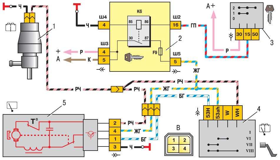 Устройство и работа двигателя стеклоочистителя
