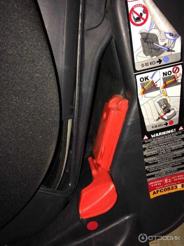 Ремни безопасности и натяжители ремней безопасности автомобиля