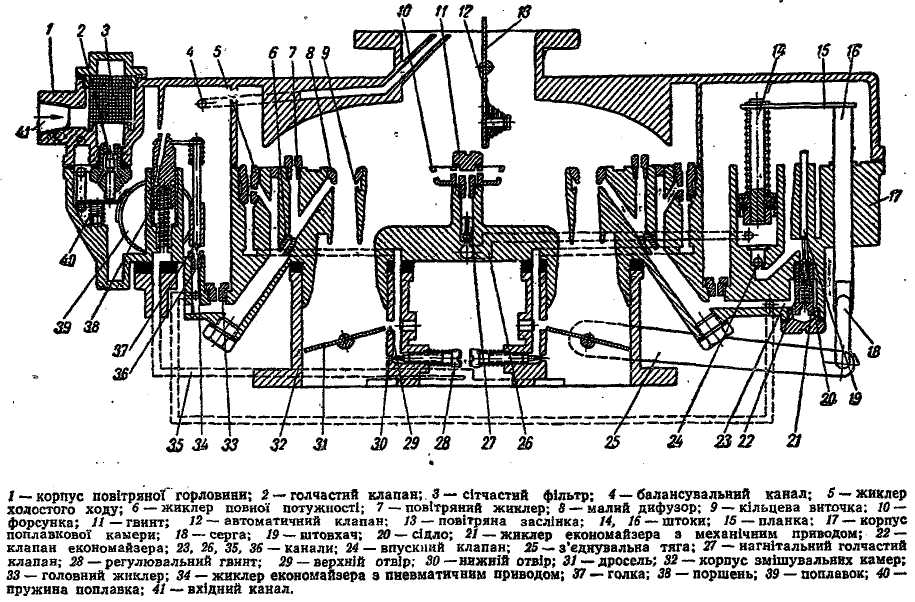Регулировка карбюратора москвич 412 к126н