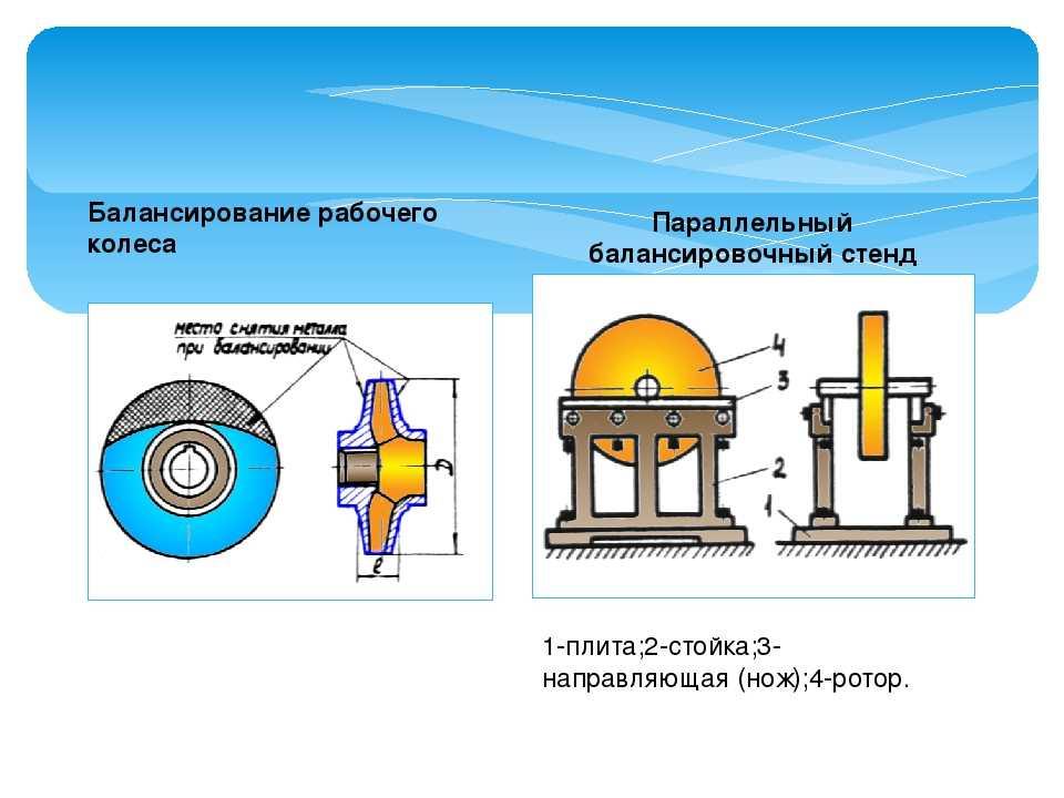Балансировочный станок: характеристики, инструкция по эксплуатации и ремонту