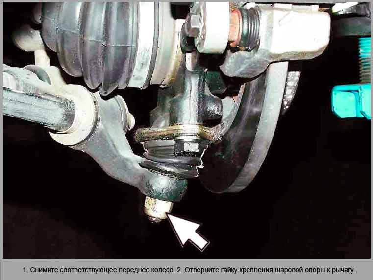 Эксплуатация и ремонт шаровых шарниров подвески