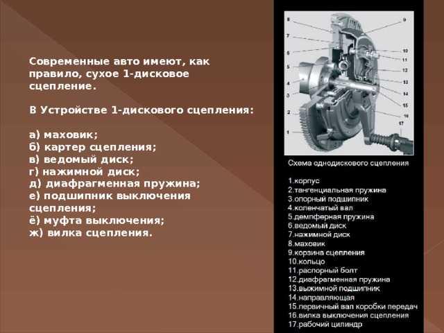 Схема сцепления  Схемы автомобильные Ремонт авто своими руками