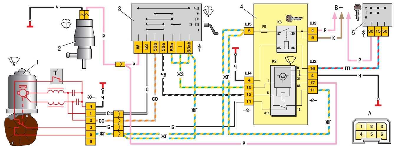 Назначение, устройство и работа стеклоочистителей, стеклоомывателей, систем отопления и вентиляции кабины