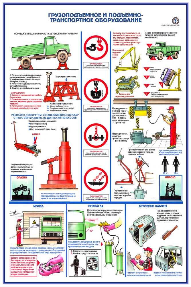 Инструкция по охране труда для автомойщика в формате word