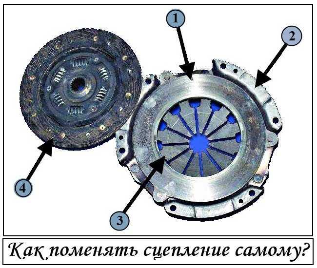 Конструкция сцепления автомобиля, основные элементы