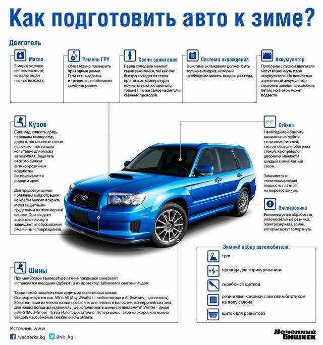 Разъяснения по новым правилам тюнинга автомобилей с 1 февраля 2021 года
