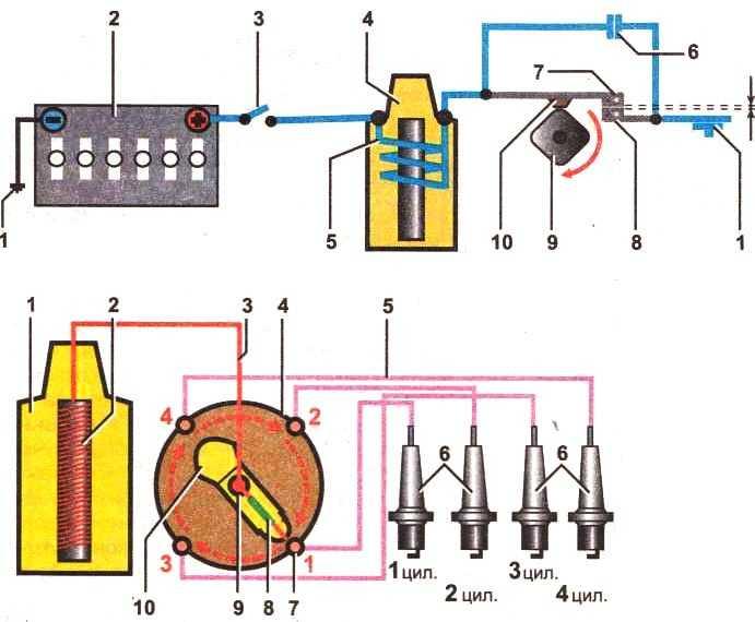 Диагностика и ремонт системы зажигания автомобиля