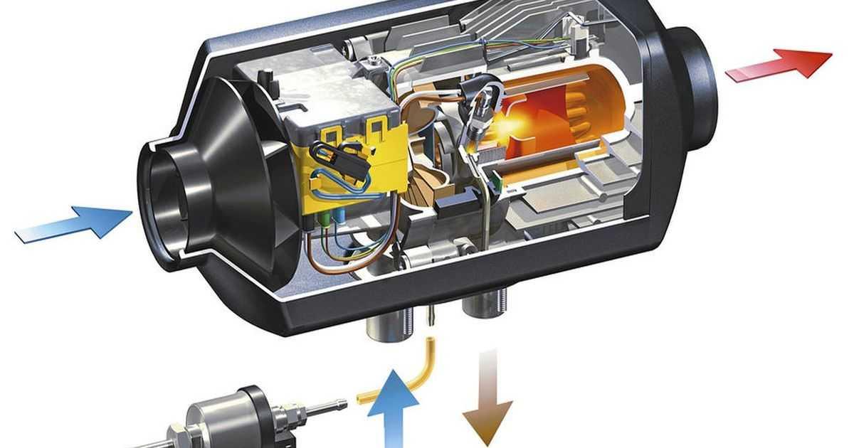 Предпусковой автономный подогреватель двигателя ? - подробное описание ❗: модели систем подогрева ( отзывы ), установка своими руками и схемы подключения с видео