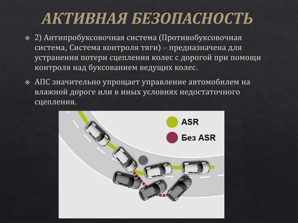 Активная и пассивная безопасность автомобиля: что это такое, назначение, компоненты