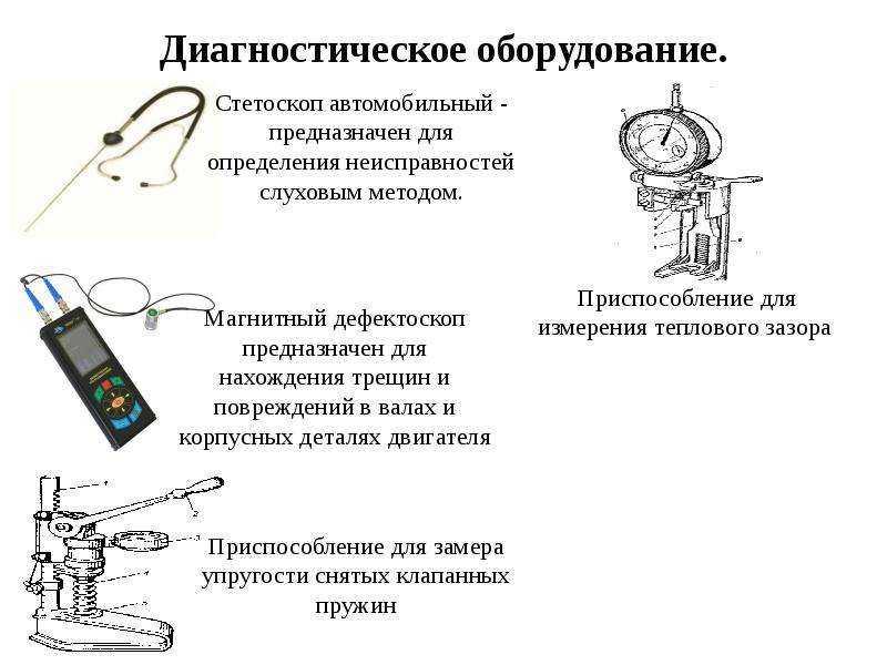 Газораспределительный механизм грм