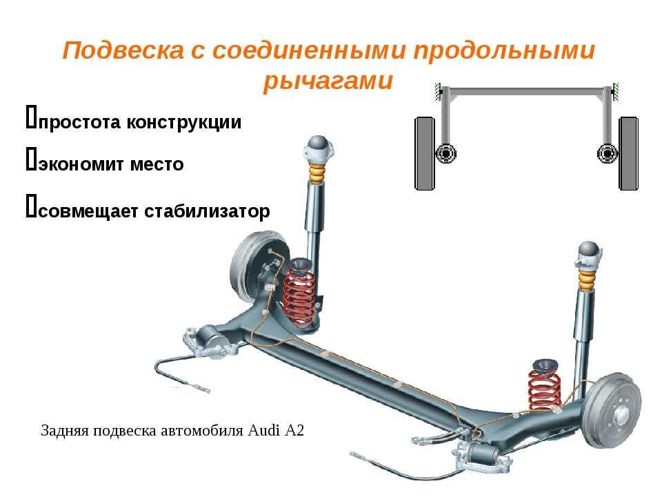 Диагностика и ремонт задней подвески автомобиля