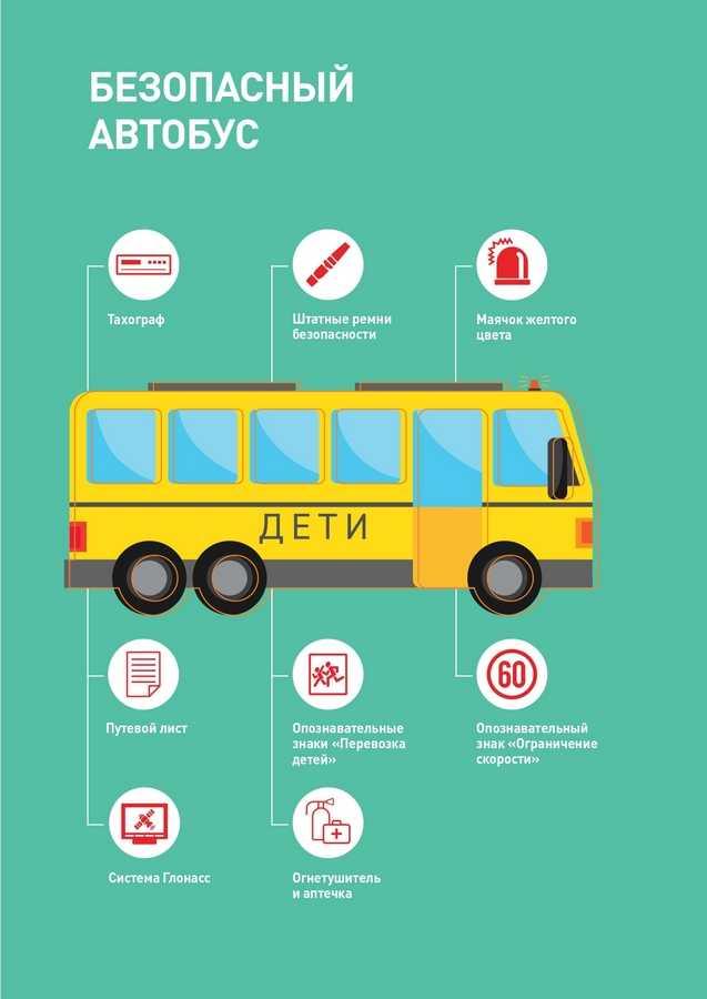 Требования к водителю школьного автобуса