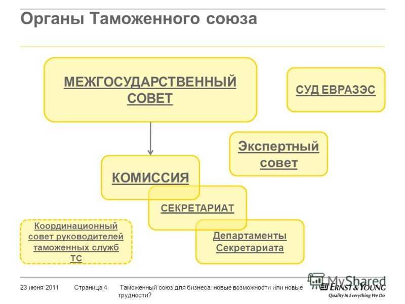 Анализ сайта ищейка.com