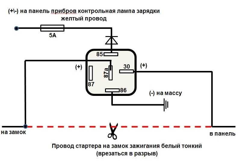 Не заводится машина из-за сигнализации: как отключить блокировку