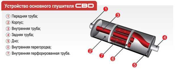 Асинхронный двигатель – принцип работы, устройство, диагностика и ремонт + видео » автоноватор