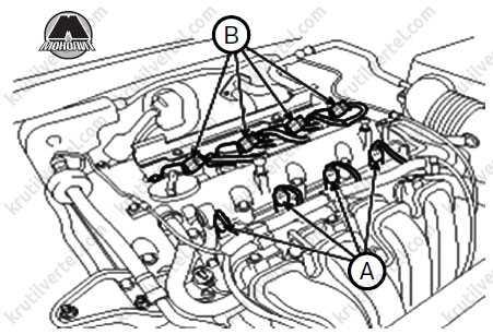 Разная компрессия в цилиндрах: что делать и можно ли исправить самому? » автоноватор
