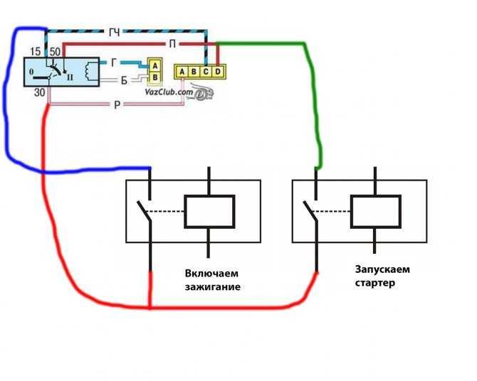 Как замкнуть стартер напрямую с помощью отвертки— пошаговая инструкция