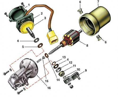 Устройство и принцип работы автомобильных стеклоочистителей